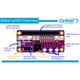MAKER PHAT per Raspberry Pi